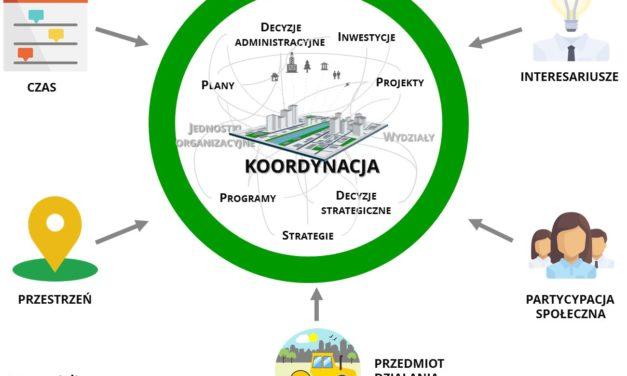 Zintegrowane zarządzanie miastem